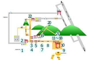 鵜戸神宮マップ